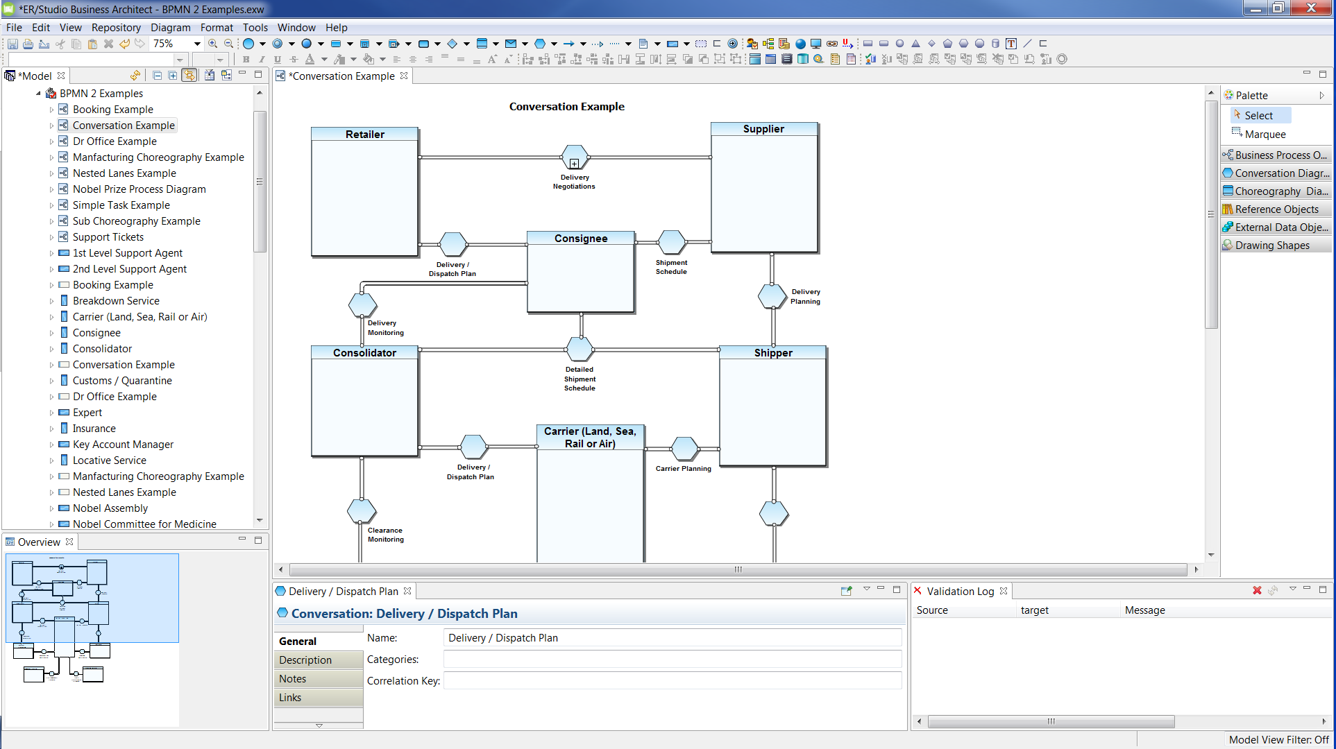 Erstudio business architect product tour idera identify key stakeholders the conversation diagram is a high level representation of the collaboration diagram show various parts of the business process ccuart Gallery