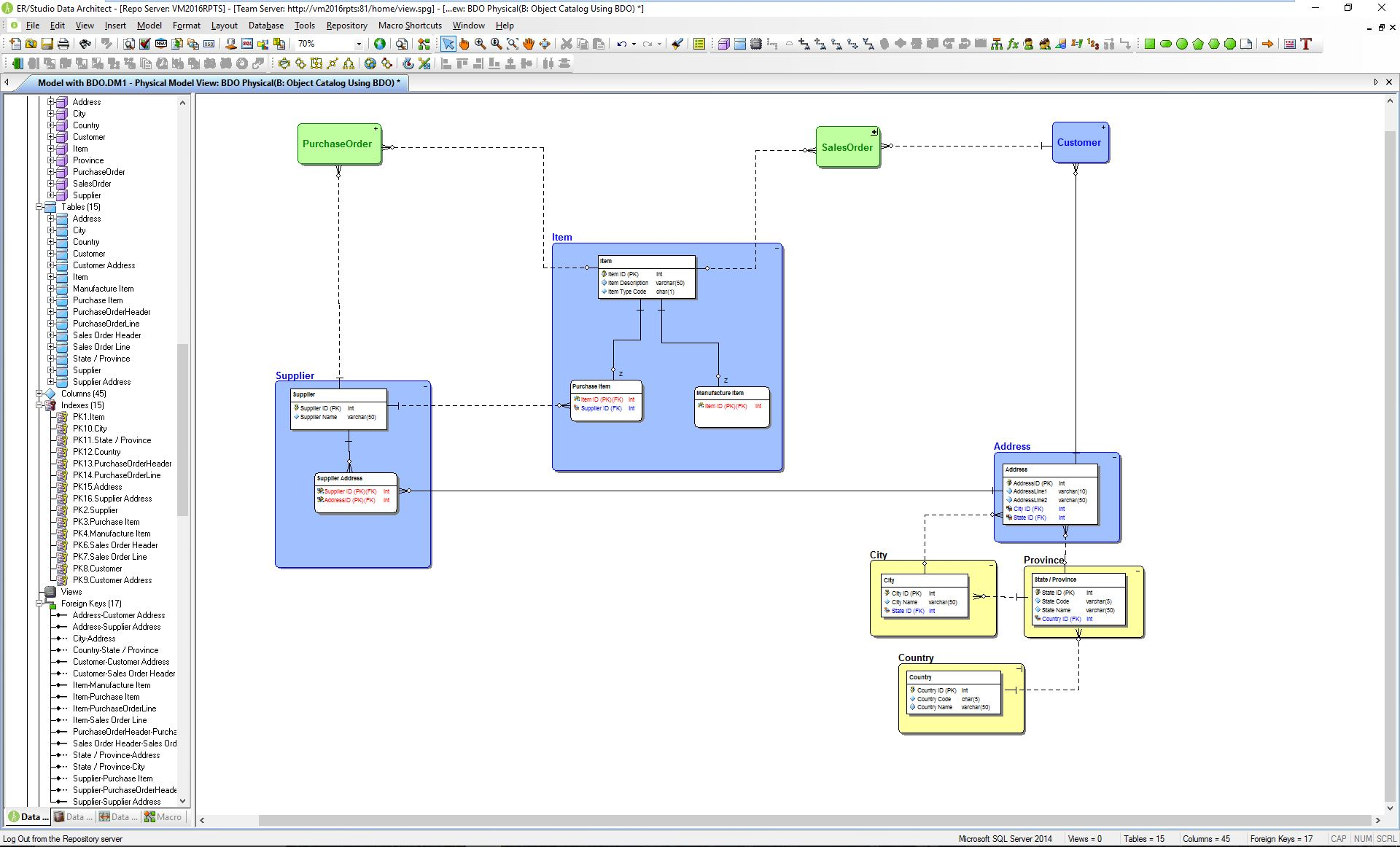 Erstudio data architect model and optimize enterprise data start for free ccuart Gallery