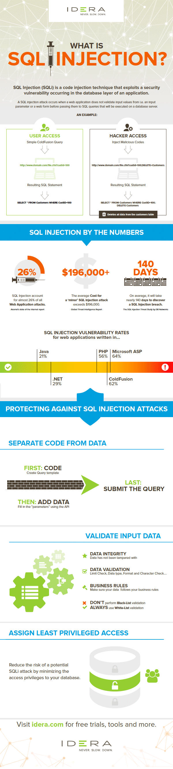 What_is_SQL_Injection